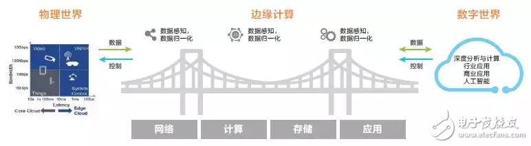 http://www.reviewcode.cn/youxikaifa/103228.html