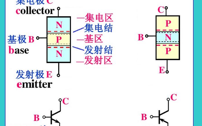 模擬電子技術基礎的半導體器件詳細教程說明