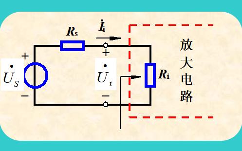 放大电路的基本原理和分析方法详细资料说明