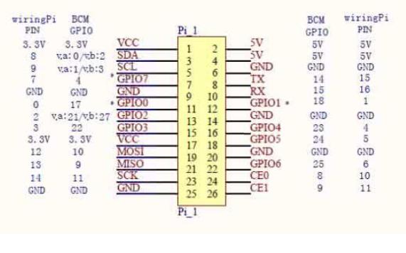 ADC與GPIO和定時器通道及總轉換時間的運算說明