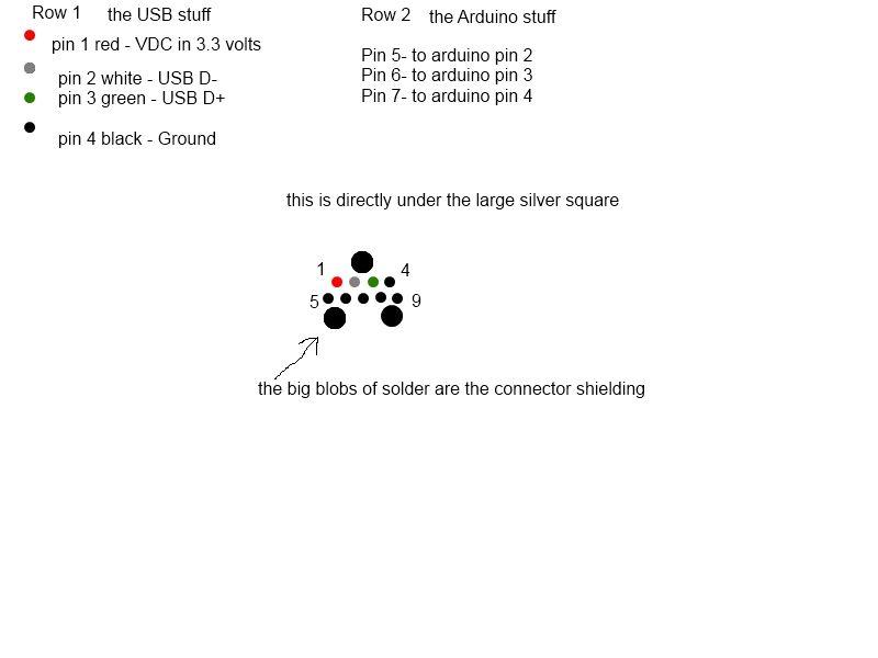 Xbox無線控制器PC適配器DIY圖解
