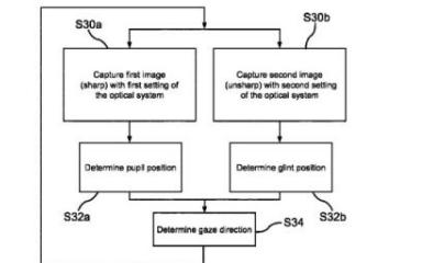 苹果的新眼球追踪技术可用于AR/VR头显设备