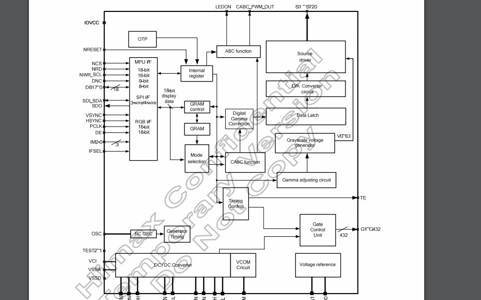 HX8352-C LCD驅動芯片的數據手冊免費下載