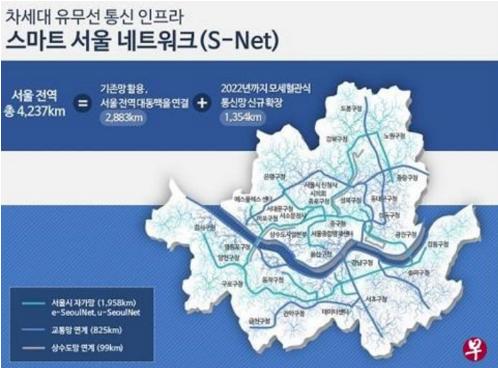 首尔市政府计划2022年将向市民和游客提供无线互联网服务