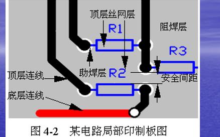 印制电路板的设计基础教程免费下载