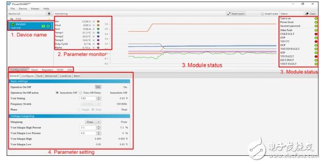 普源精電推出經濟型實時頻譜分析儀RSA3000E系列