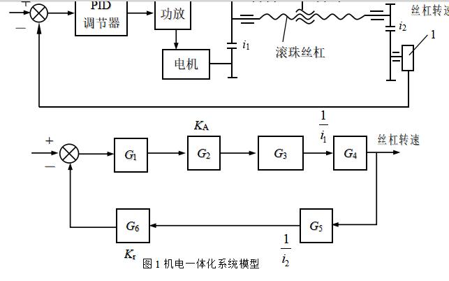 如何才能使用MATLAB和Simulink進行機電一體化系統的仿真分析