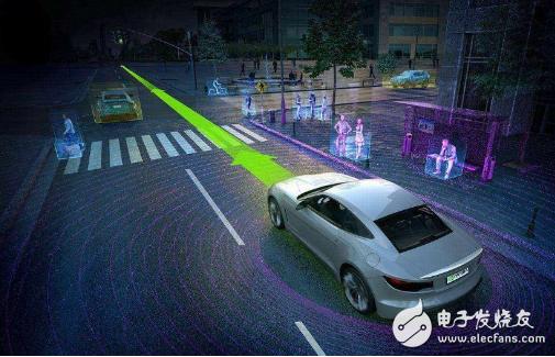 """高精地图是未来无人驾驶的""""石油""""燃料 驱动无人驾驶技术的快速发展"""