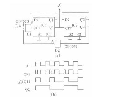 分頻電路作用,怎么來理解二分頻電路?