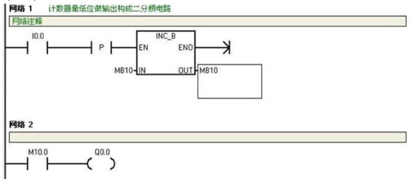 plc二分频电路图