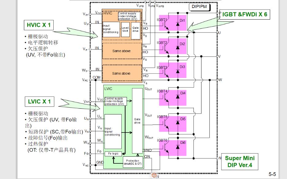 三菱电机第4代DIPIPM产品及应用等详细说明