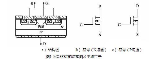 功率场效应晶体管的特点_功率场效应晶体管的参数