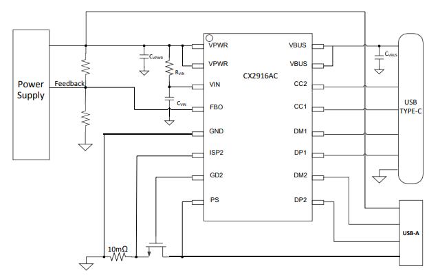CX2916AC USB电源传输控制器的数据手册免费下载