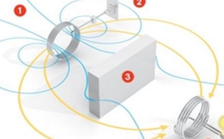 全球无线电力传输市场的需求将逐年增长