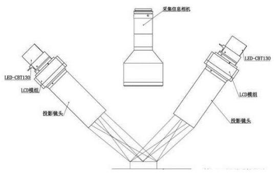 锡膏检查设备的分类及用途分析