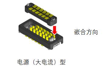 板對板連接器5655系列的產品特點是什么