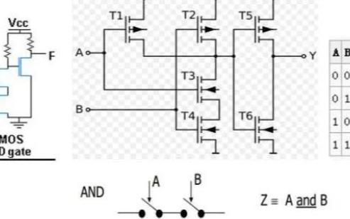 关于LED无频闪的分析和介绍