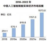 AI赋能实体经济贡献收入将超570亿元