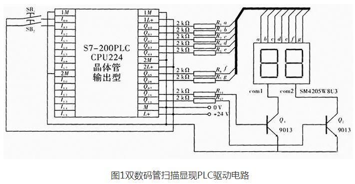 PLC实现LED数码管动态扫描数据显示