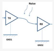 差分信号和普通的单端信号走线相比有什么优势