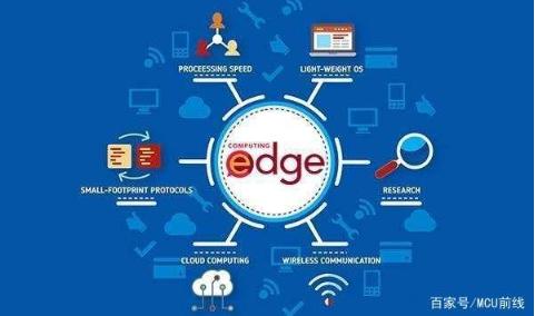 Edge AI在应对重要的工业,医疗和社会挑战方...