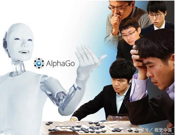 人工智能如何大显神通,人工智能的研究热潮