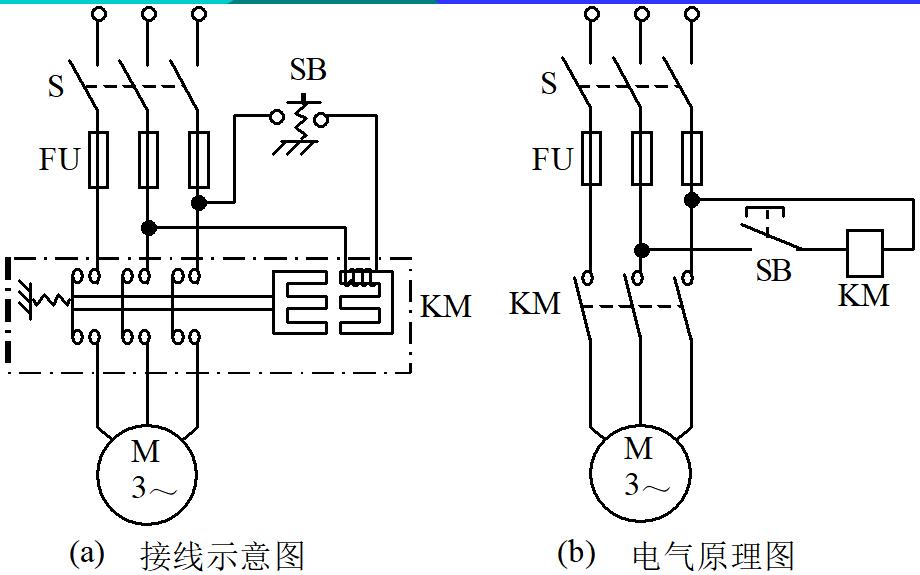常用控制電器和三相異步電動機的基本控制電路及安全用電詳細說明