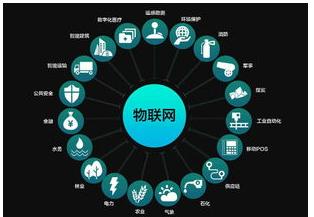 工業物聯網產業的發展之道是什么