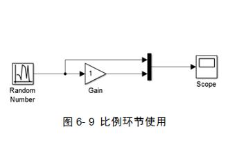 精通MATLAB Simulink系統仿真教程之控制系統Simulink仿真的PPT課件