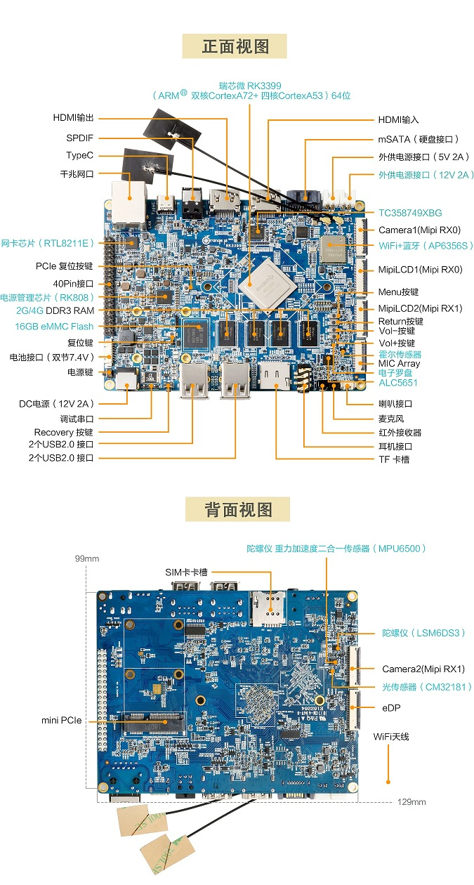 香橙派Orange Pi RK3399解析