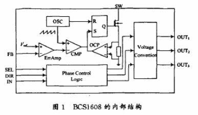 BCS1608两/三相升压逆变器在微型超声电机驱动电源中的应用