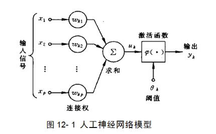 精通MATLAB Simulink系統仿真教程之神經網絡控制課件免費下載