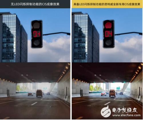 商思特威科技推出车用CMOS图像传感器的LED闪烁抑制技术