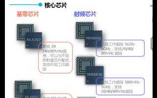 """工業互聯,從""""端""""出發--EUHT-5G技術助力..."""