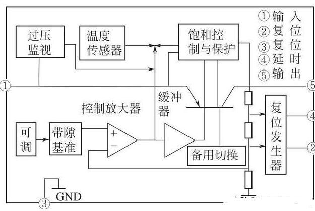 五端集成稳压器内部电路图和应用电路