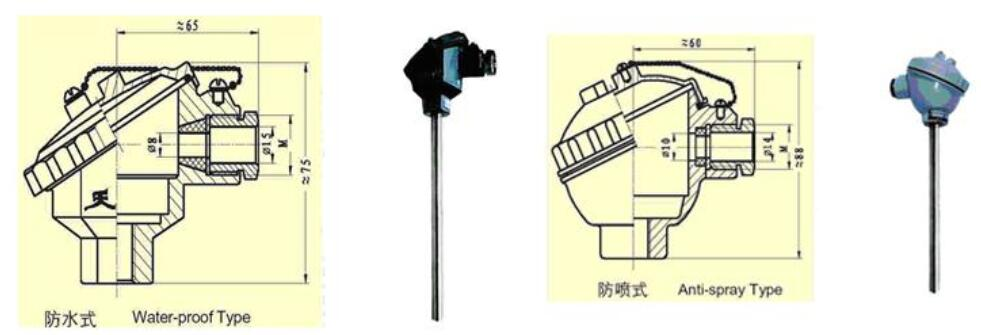 铠装热电偶结构图_铠装铂铑热电偶规格