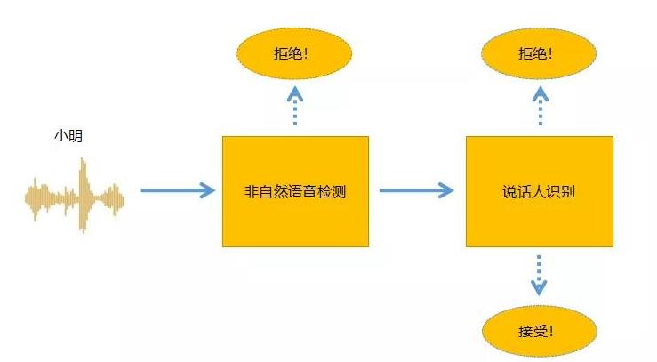http://www.reviewcode.cn/youxikaifa/81947.html