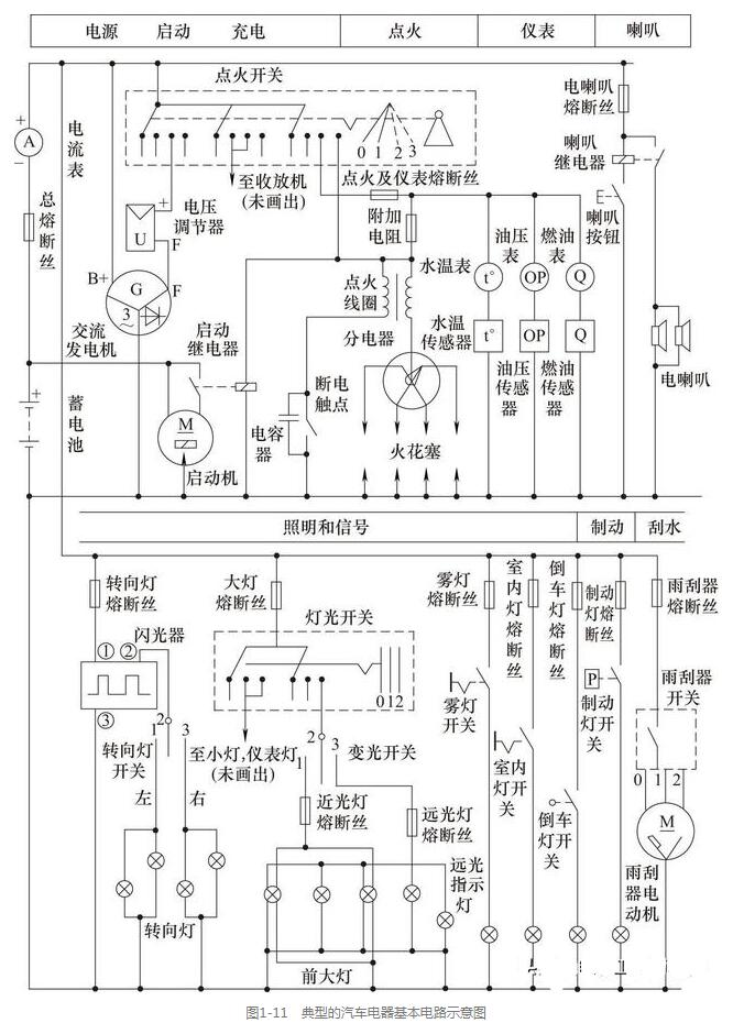 汽車電器基本電路以及讀圖方法