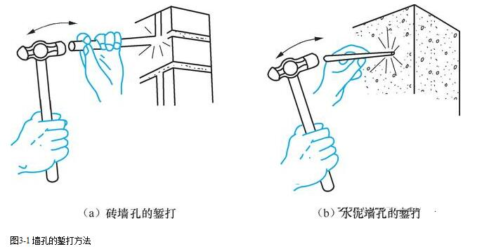 電氣設備固定件的安裝技巧