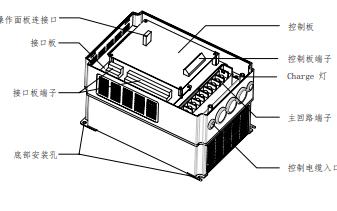 EV3000高性能矢量控制变频器用户手册免费下载