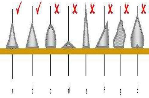 PCBA加工焊接的不良现象有哪些?原因分析