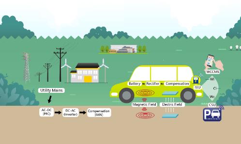 南方科技大学正在研究将大规模电动汽车与未来智能电...