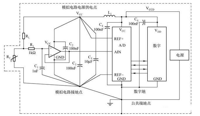 模数混合电路的电源和接地布局原则