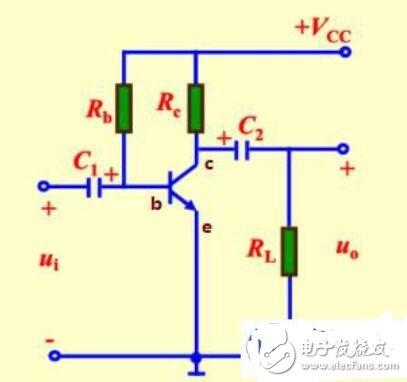 三極管共射放大電路圖