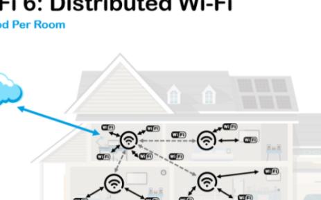 WIFI無線技術在定位系統中的應用