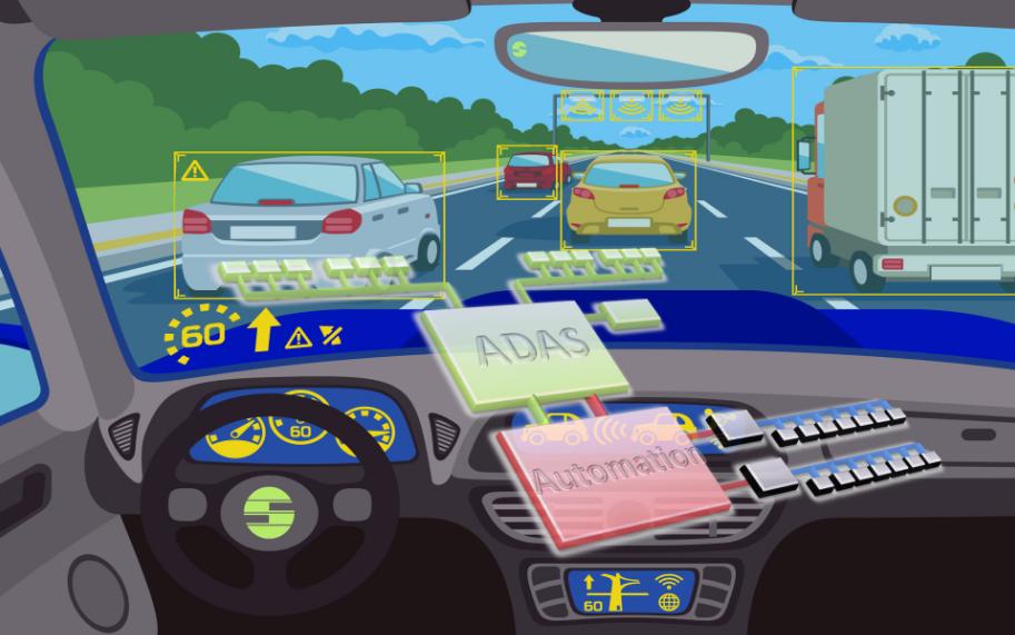 Arm与业界领军企业成立自驾汽车计算协会