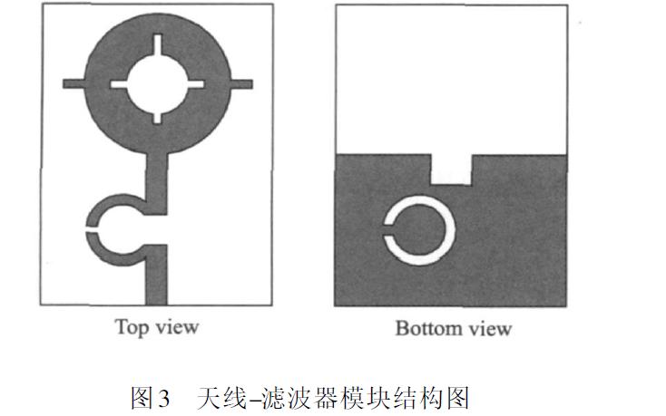 将天线与滤波器进行联合设计的详细资料说明