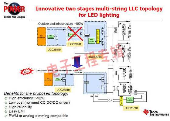 大功率LED照明的设计以及优缺点分析