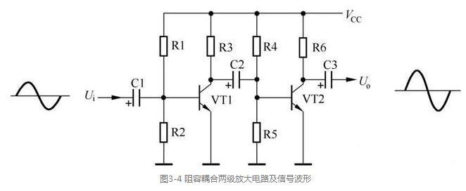 两级放大器的四种耦合方式