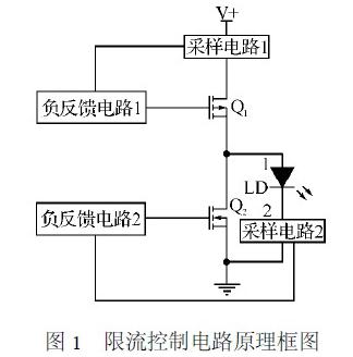 半导体激光器的驱动电源保护电路设计
